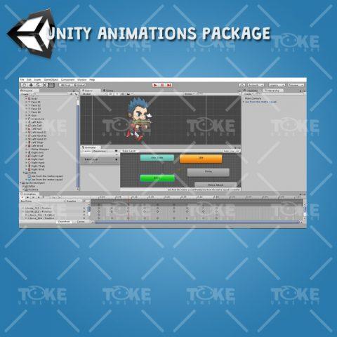 Joe From The Metro Squad - Unity animation ready